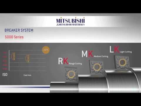Mitsubishi Materials - Easy Selection