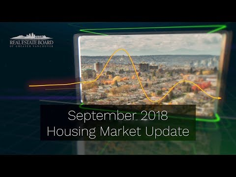 September 2018 Housing Market Update - Real Estate Board of Greater Vancouver