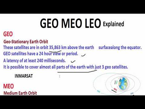 GEO MEO LEO Satellite Explained!   Mobile Communication