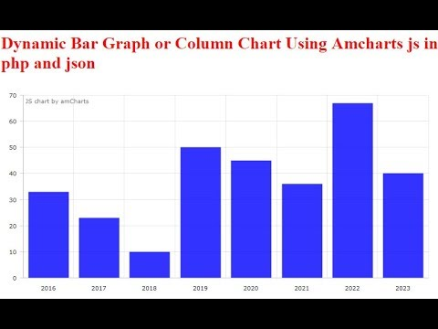 Dynamic Bar Graph or Column Chart Using Amcharts js in php and json