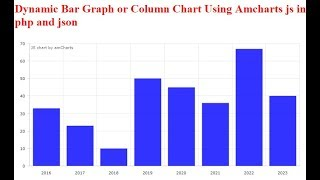Dynamic Bar Graph or Column Chart Using Amcharts js in php