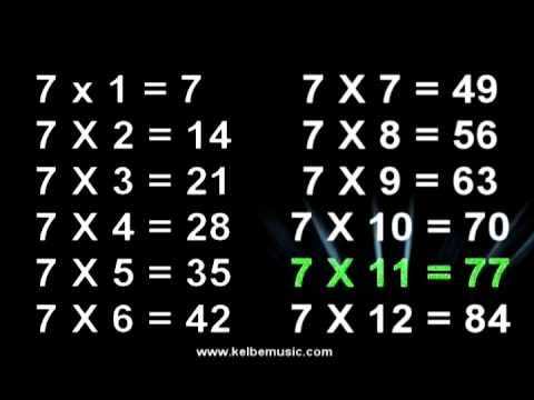 7 Times Table Song - Multiplication Memorization