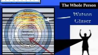 watson glaser critical thinking appraisal test