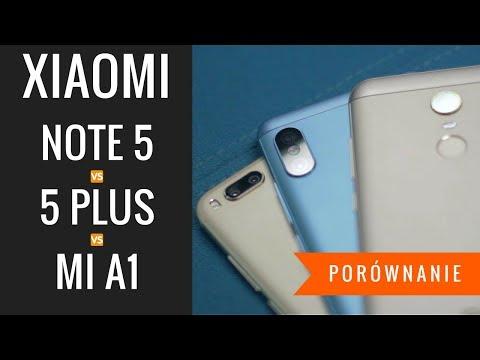 Porównanie: Xiaomi Redmi