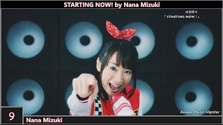 Baixar My Top 10 Hottest Anime Singers [Female Version]