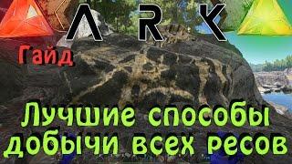 ARK: Survival Evolved - Быстрая добыча ресурсов (гайд)