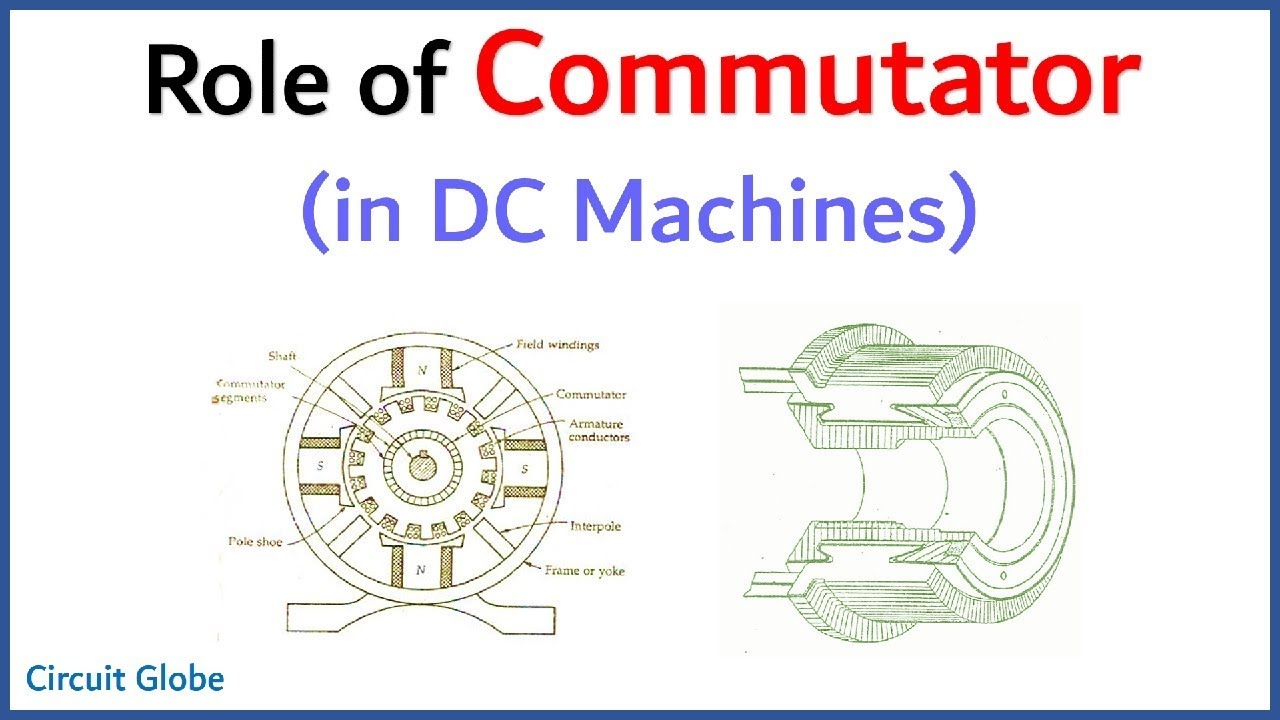 Role Of Split-ring Commutator In Dc Machine