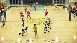 Volleyball (Girls): Deer Valley @ Heritage 10 04 2018