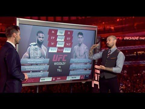 UFC 228: Inside the Octagon - Woodley vs Till