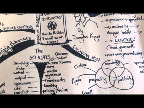 2 Minute Mind-Map of the New Book: 'Own Your Industry,' by Professional Speaker Douglas Kruger