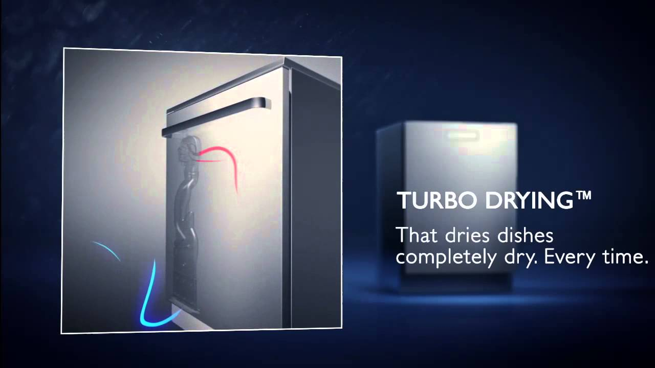 Download ASKO Turbo Drying