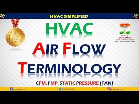 HVAC Air Flow Terminology - CFM, FPM & STATIC  (HVAC Training)