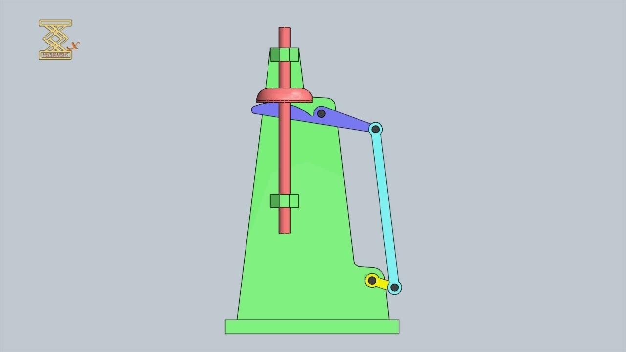 Mechanism Wheel Lever : Lever cam rolling mechanism youtube