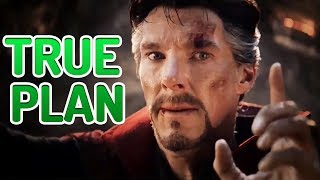 Dr. Strange's REAL PLAN EXPLAINED! (Avengers: Endgame) SPOILERS!
