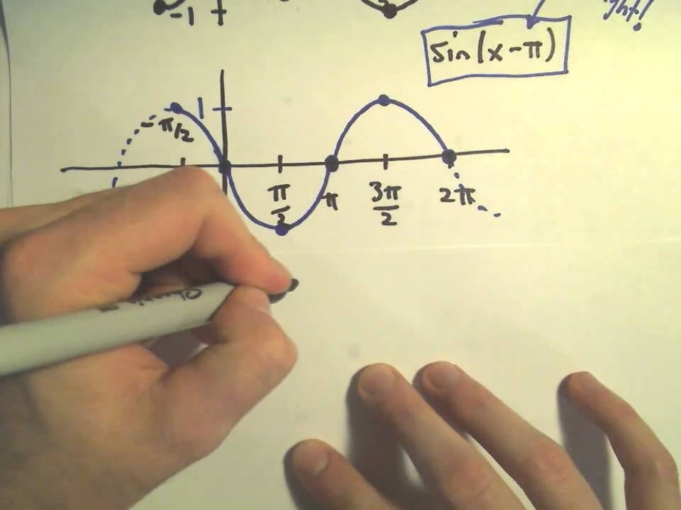 Graphing Sine And Cosine With Phase (horizontal) Shifts