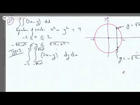 EVALUATING DOUBLE INTEGRALS OF TYPE I AND II WITH D AS CIRCLE