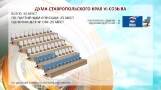 видео Единая Россия получает рекордное количество мандатов в Госдуме