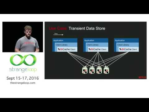 """Caching at Netflix: The Hidden Microservice"" by Scott Mansfield"