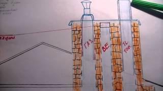 Обустройство кирпичного оголовка дымохода.(Мои советы и рекомендации по обустройству кирпичного оголовка дымохода. Пример дома,где будут стоять..., 2015-11-22T12:42:42.000Z)