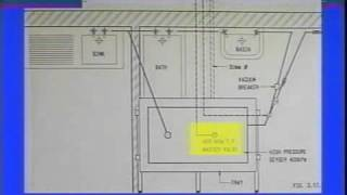 Old Video:How to install a high pressure geyser