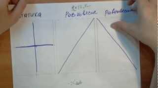 Статика динамика равновесие. Видеоурок Анны Кошкиной.
