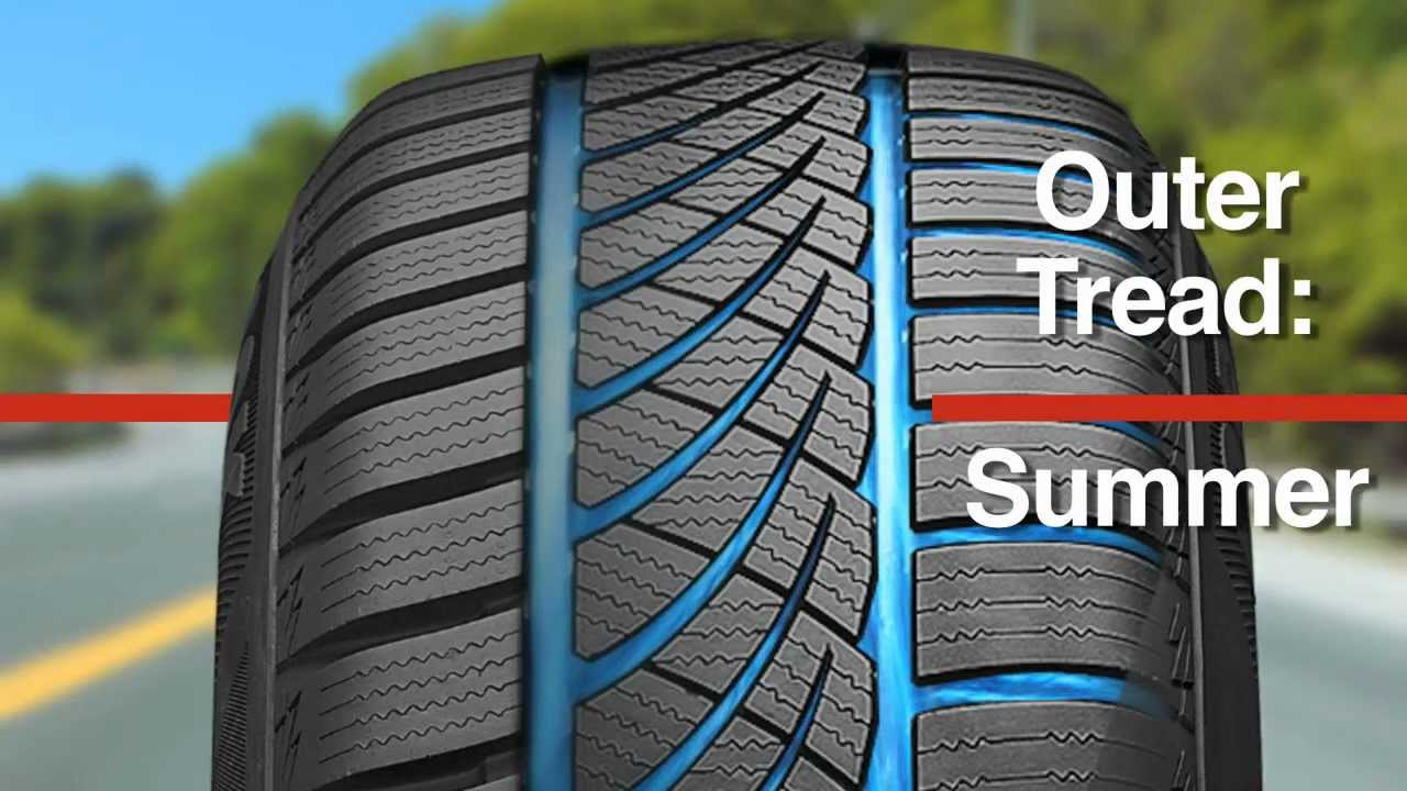 All Weather Tire >> Hankook Optimo 4S All Weather Tires From Canadian Tire - YouTube
