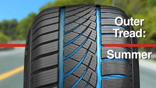 Hankook Optimo 4S All Weather Tires From Canadian Tire