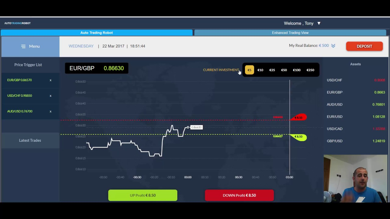 Best direct access trading broker for day