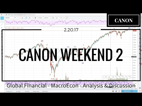 Canon Weekend 2 | EW Q&A - Credit/Debt - Endogenous Money -