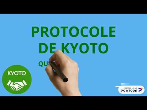 Protocole de Kyoto - REMY Margot
