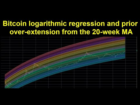 bitcoin-logarithmic-regression-and-prior-over-extension-from-the-20-week-ma