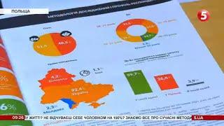 Навчатися і працювати в Польщі: які умови та можливості є для студентів з України