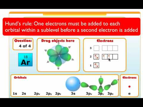 Orbital Diagram Argon Quantum Theory Hunds Rule Aufbau Principle