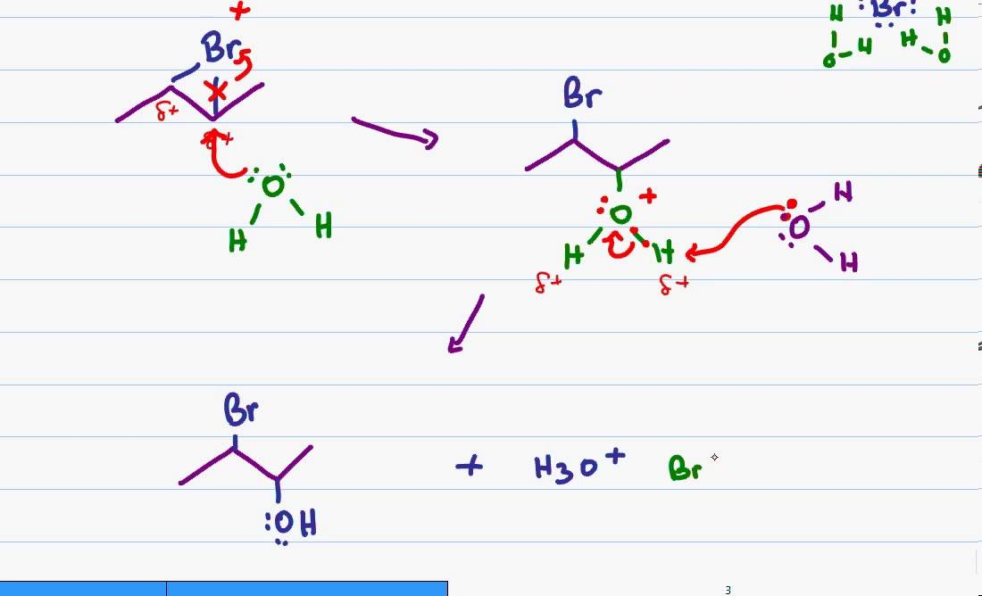 GCSE Chemistry - Organic Chemistry