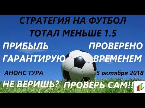Ставки на футбол беларусь