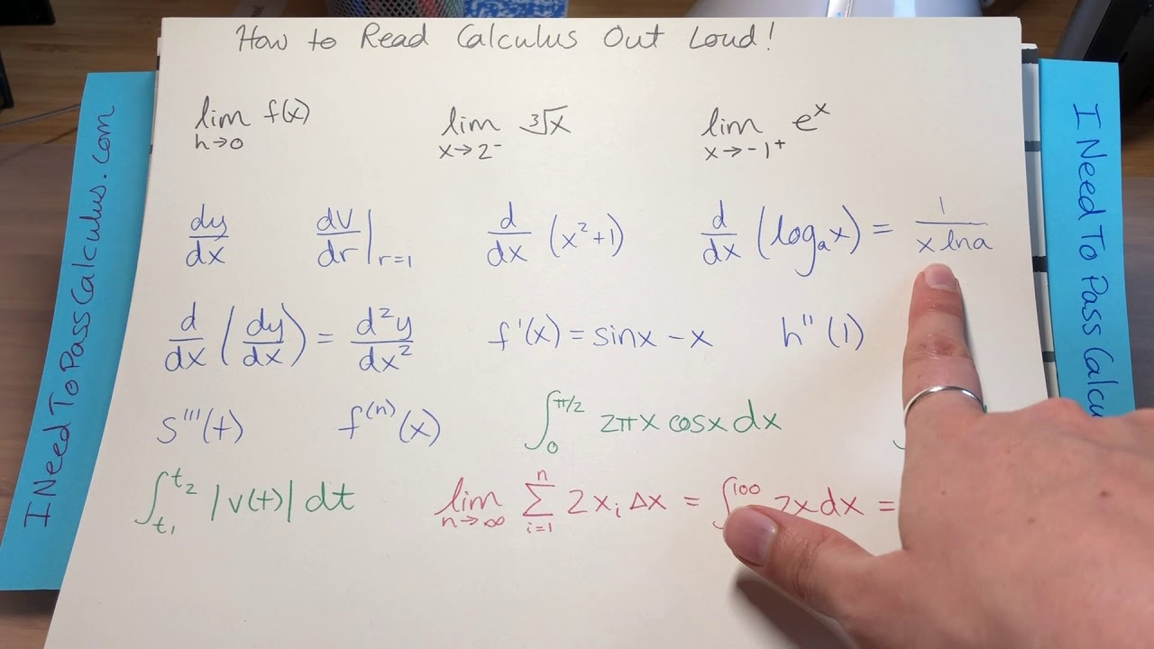 How To Read Calculus Out Loud Limits Derivatives Integral Symbols Youtube Calculus Math Methods Integral Symbol What is addition principle