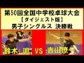 【卓球プレイバック】 鈴木颯 vs 吉山僚一 卓球全中2019 男子シングルス決勝ダイジェスト