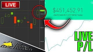 Day Trading Live, Stock Market News & Stocks To Trade NOW! – GOING FOR A MILLION – July Stocks