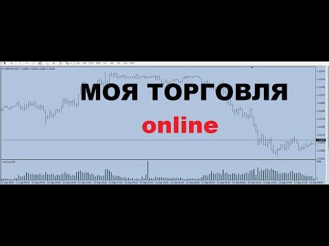 обучение торговли на forex видео