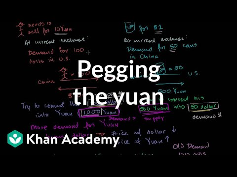 Pegging the yuan | Money, banking and central banks  | Finance & Capital Markets | Khan Academy