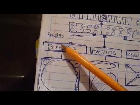 Tutorial como armar y configurar un luz y sonido para - Muebles para equipo de sonido ...