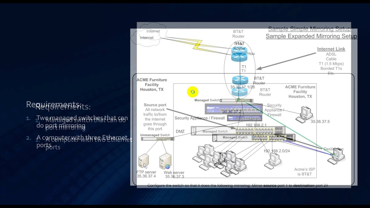 Prtg traffic grapher how to tutorial part 1 youtube for Architecture zabbix