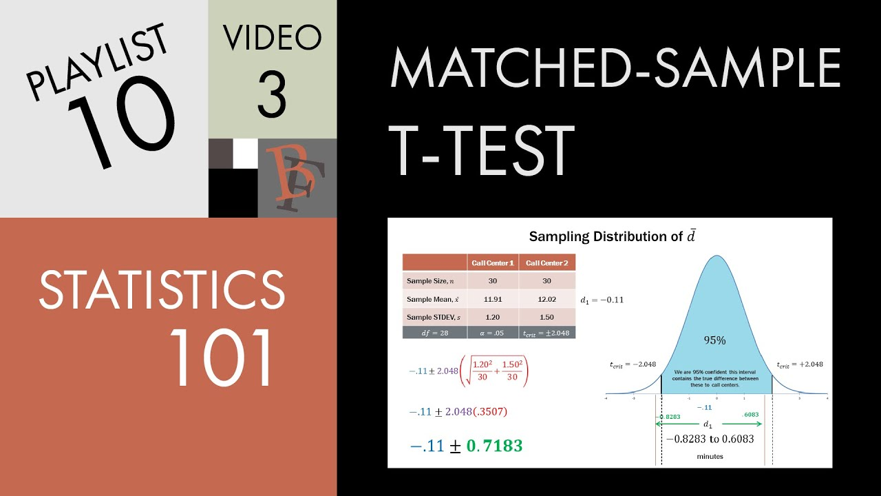 Statistics 101 Two Populations Matched Sample T Test