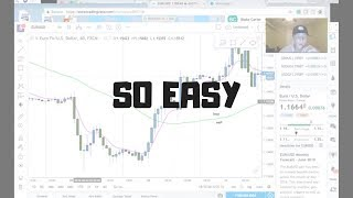 Simple Forex Strategy that Set Dr. Spiller Free! *so easy*