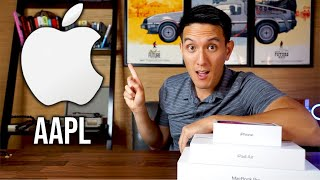 Is Now The Time To Buy Apple Stock? Stock Split Review (AAPL)