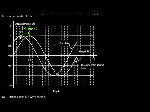 Singapore A Level JC Physics Tuition - Sample Video Lesson