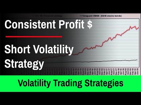 VTS VB Threshold Strategy  -  Volatility, Stocks, Bonds