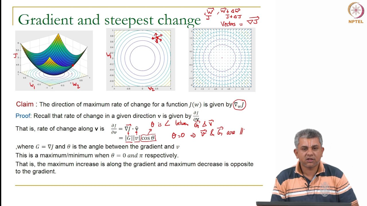 Gradient Descent – 2 Proof of Steepest Descent Numerical Gradient  Calculation Stopping Criteria