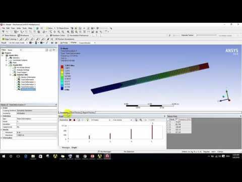 Ansys 2016  tutorial Modal & Harmonic respnse