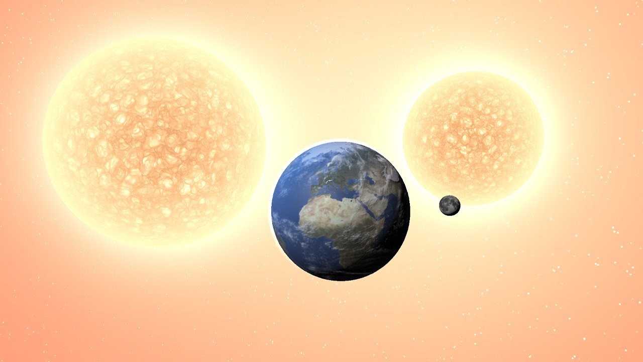 V Y Canis Majoris Making Earth Habitable Around Vy Canis Majoris And Uy